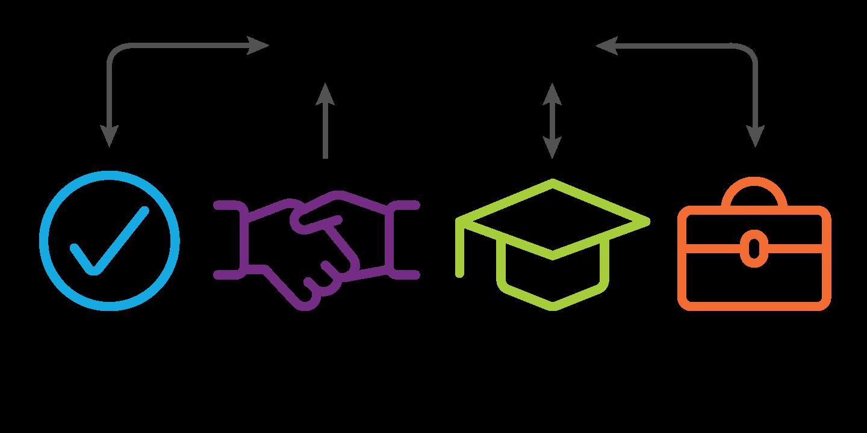 How blockchain works diagram