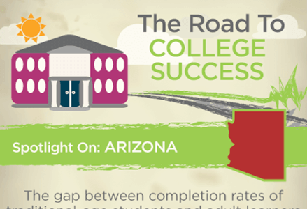 College Graduation Rates, Arizona